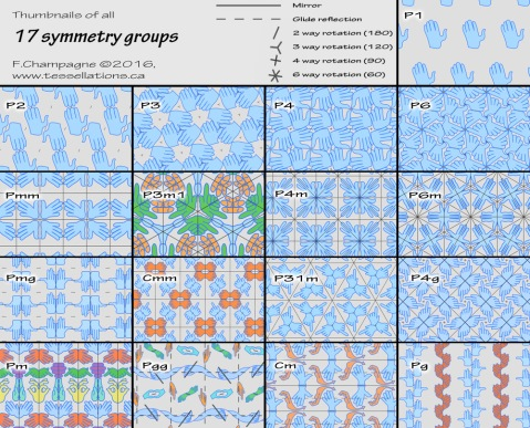 Thumbnails of all 17 symmetry groups, F.Champagne ©2016